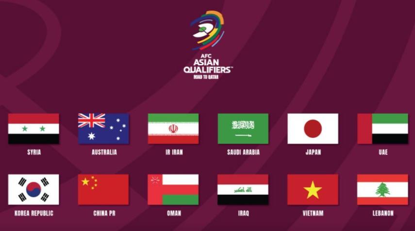 تعرف على المنتخبات الـ12 المتأهلة للتصفيات الآسيوية المزدوجة